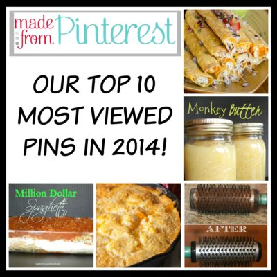 Top 10 Most Viewed Pins in 2014